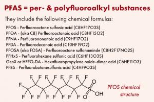 PFAS chemical formulas