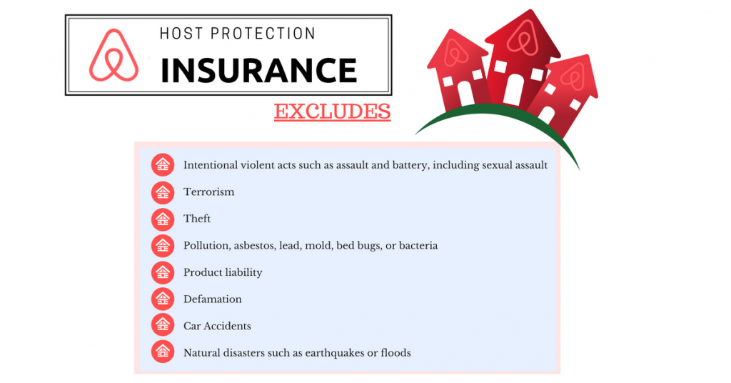 Airbnb's Host Protection Insurance explained