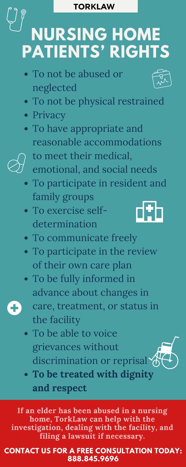 nursing home patients' rights
