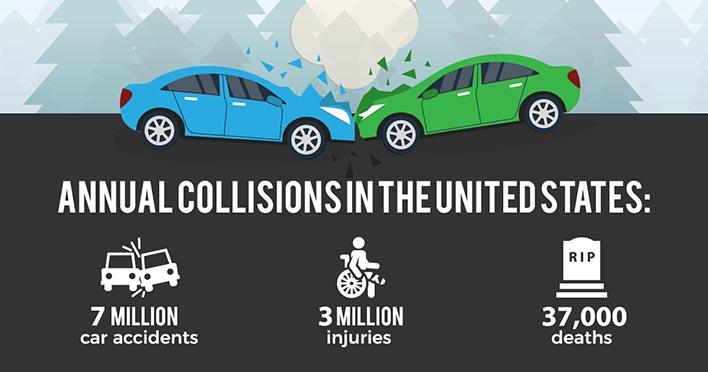 traffic collision statistics
